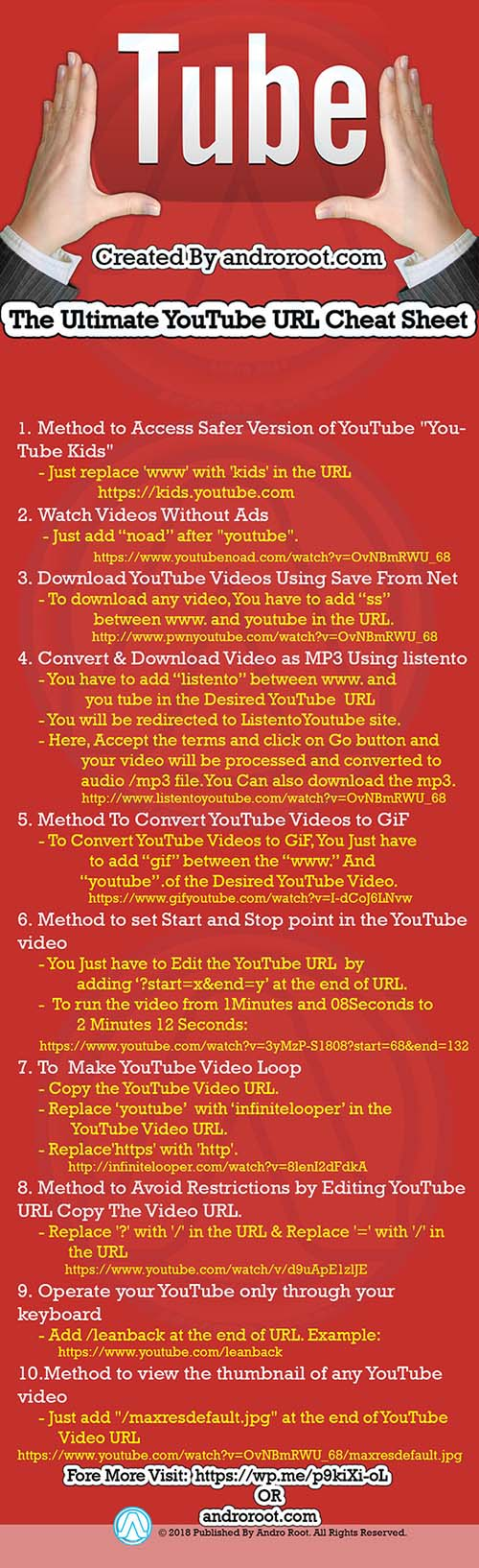 All The Ultimate YouTube URL Cheat Sheet or  YouTube Tricks in a Single Image
