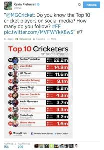 top 10 cricket sports influencers