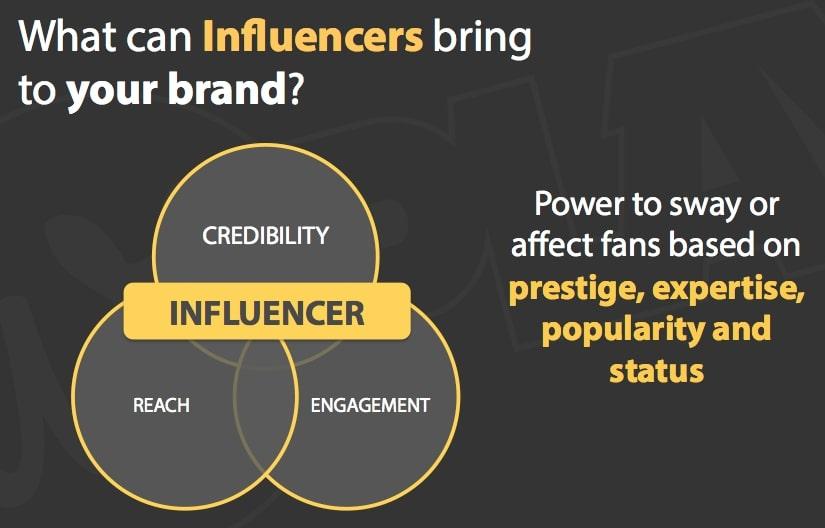 sports social media influencers