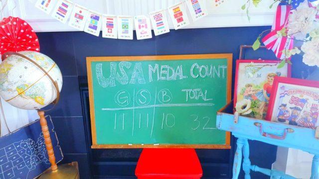 Team USA Olympic Medal Count Vintage Chalkboard