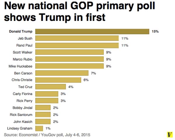 Trump_Poll_3.0