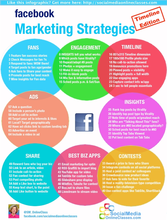 64 Awesome Facebook Marketing Techniques • Facebook • WeRSM