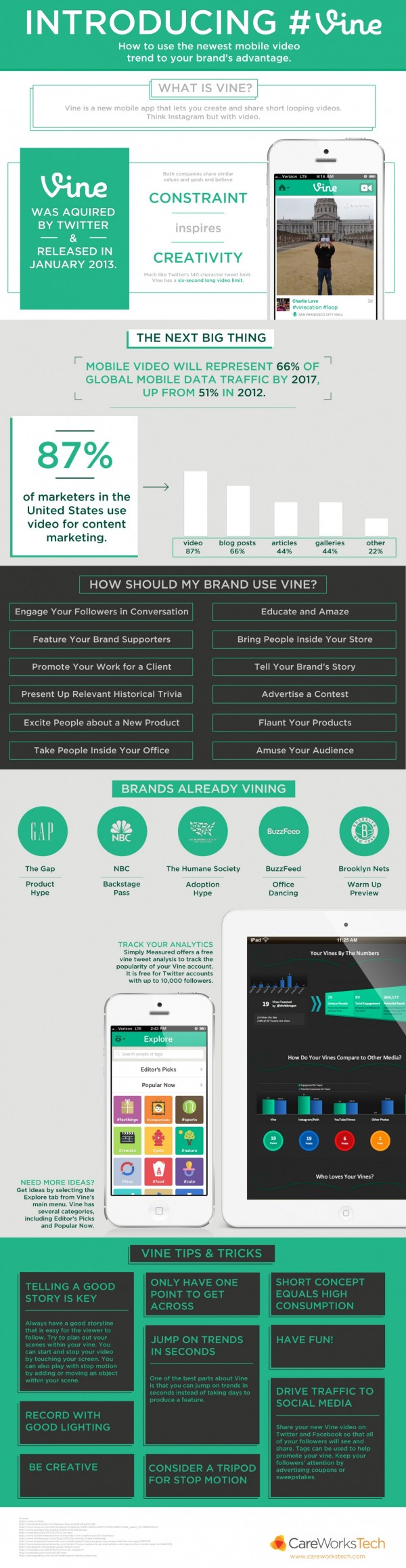 Vine - Infographic - We are Social Media
