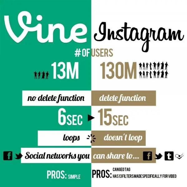 wersm - infographic