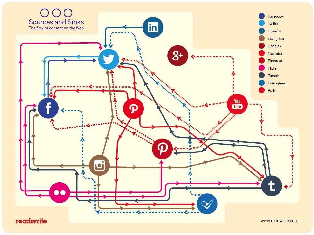 Wersm_infographic