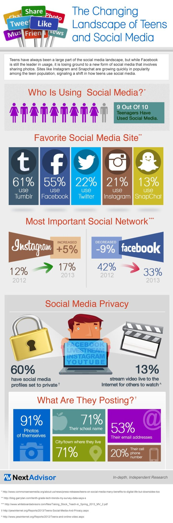 teens-social-media