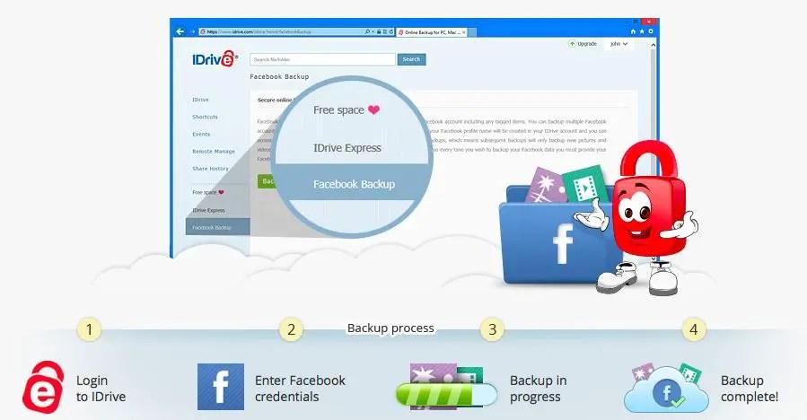 iDrive_Facebook_backup