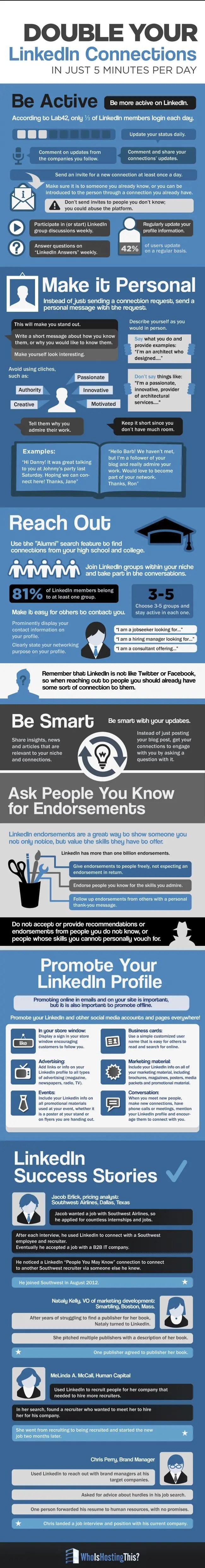wersm_linkedin_infographic