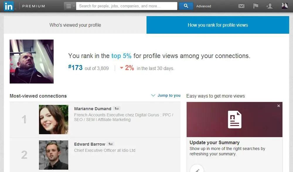wersm_linkedin_ranking_profile
