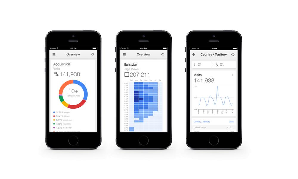 Google Analytics Finally Launched A Native iPhone App • Reviews