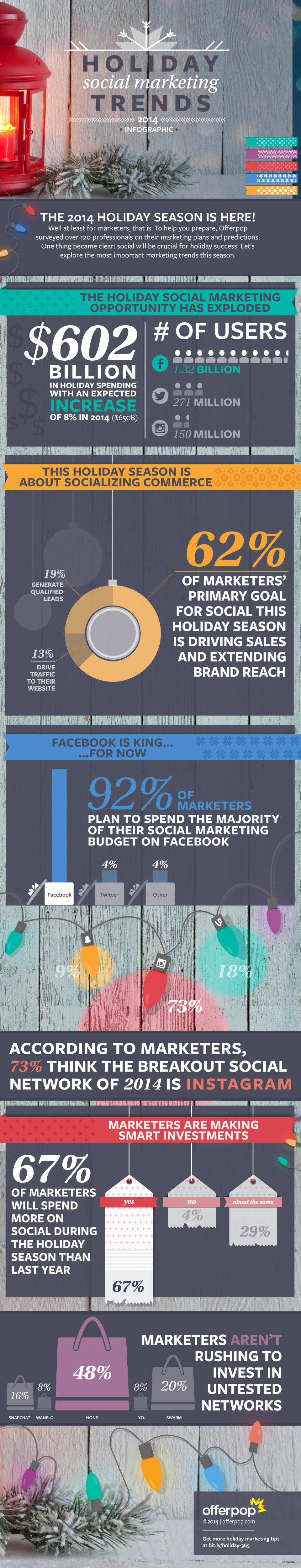 holiday-social-marketing-trends