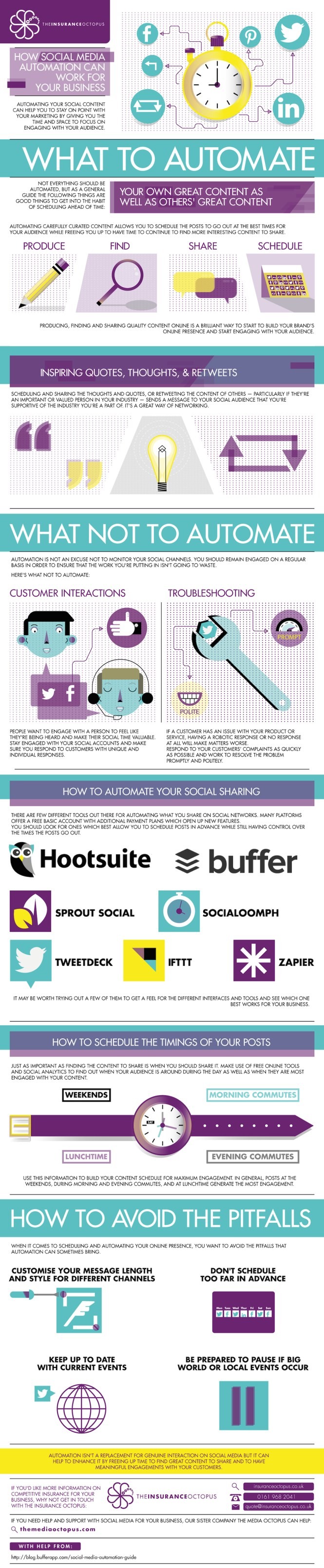 How To Use Social Media Automation For Your Business