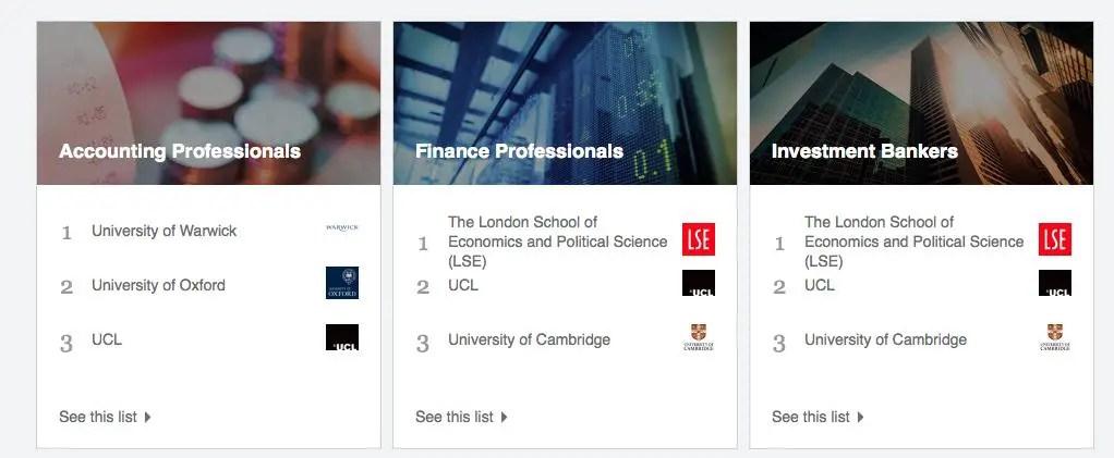 university rankings linkedin united kingdom