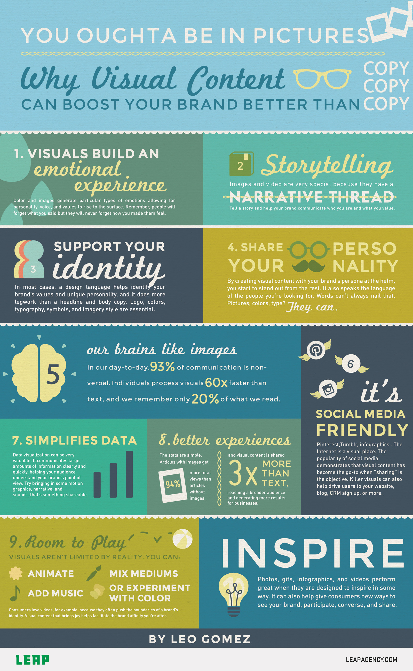 wersm leap agency why visual content can boost your brand better than copy infographic