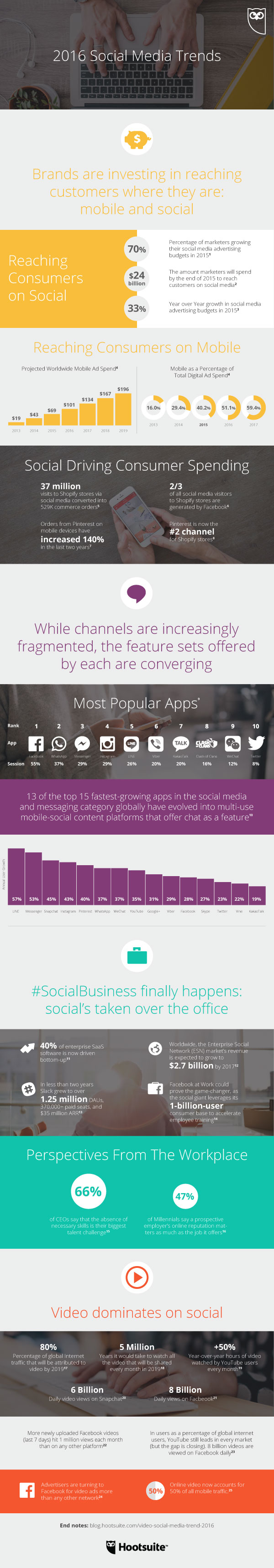 2016-social-media-trends-infographic