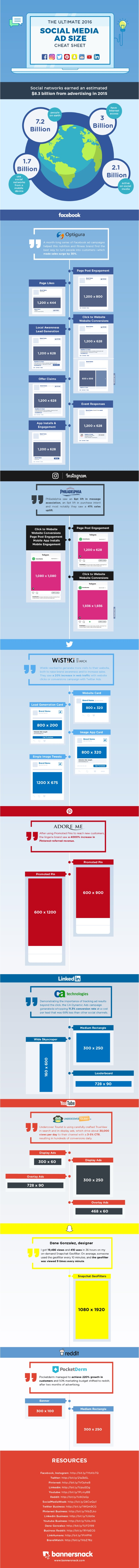 wersm-bannersnack-social-media-ad-sizes-a-cheat-sheet