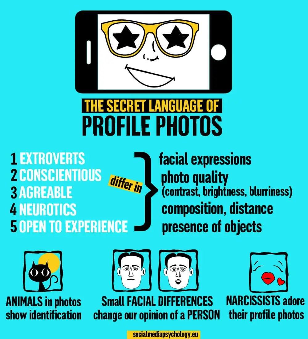 wersm-secret-language-profile-photos-infographic