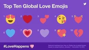 wersm-twitter-love-happens-emoji