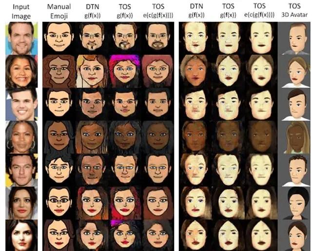 wersm-facebook-AI-avatar-research