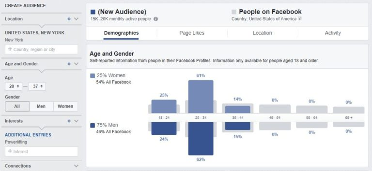 wersm-how-to-use-facebooks-audience-insights-to-find-and-get-to-know-audiences-filter
