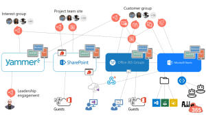 Exploring Microsoft Teams Extensibility – series overview