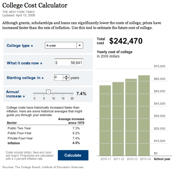 College Cost Calculator Wesleyan 2010-2014
