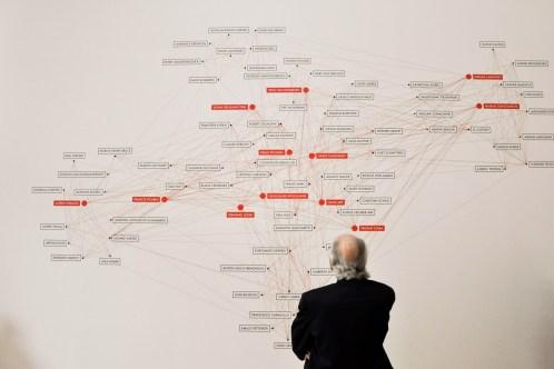 powiązania twórców sztuki nowoczesnej, MoMA, Nowy Jork