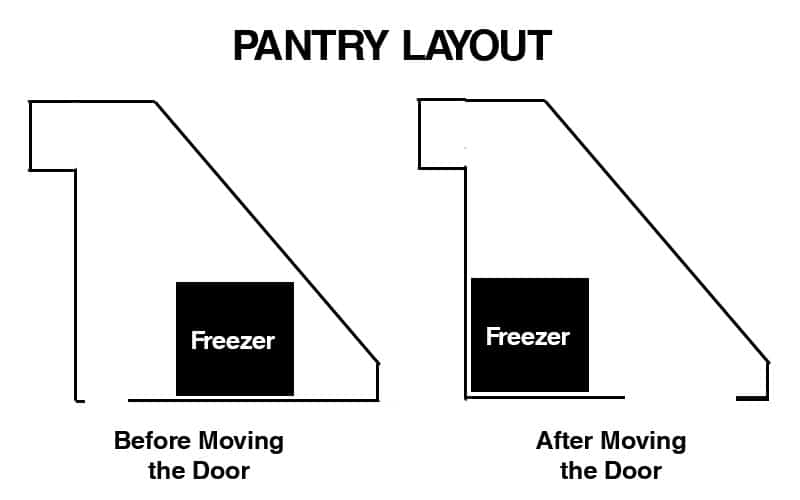 pantry diagram with freezer