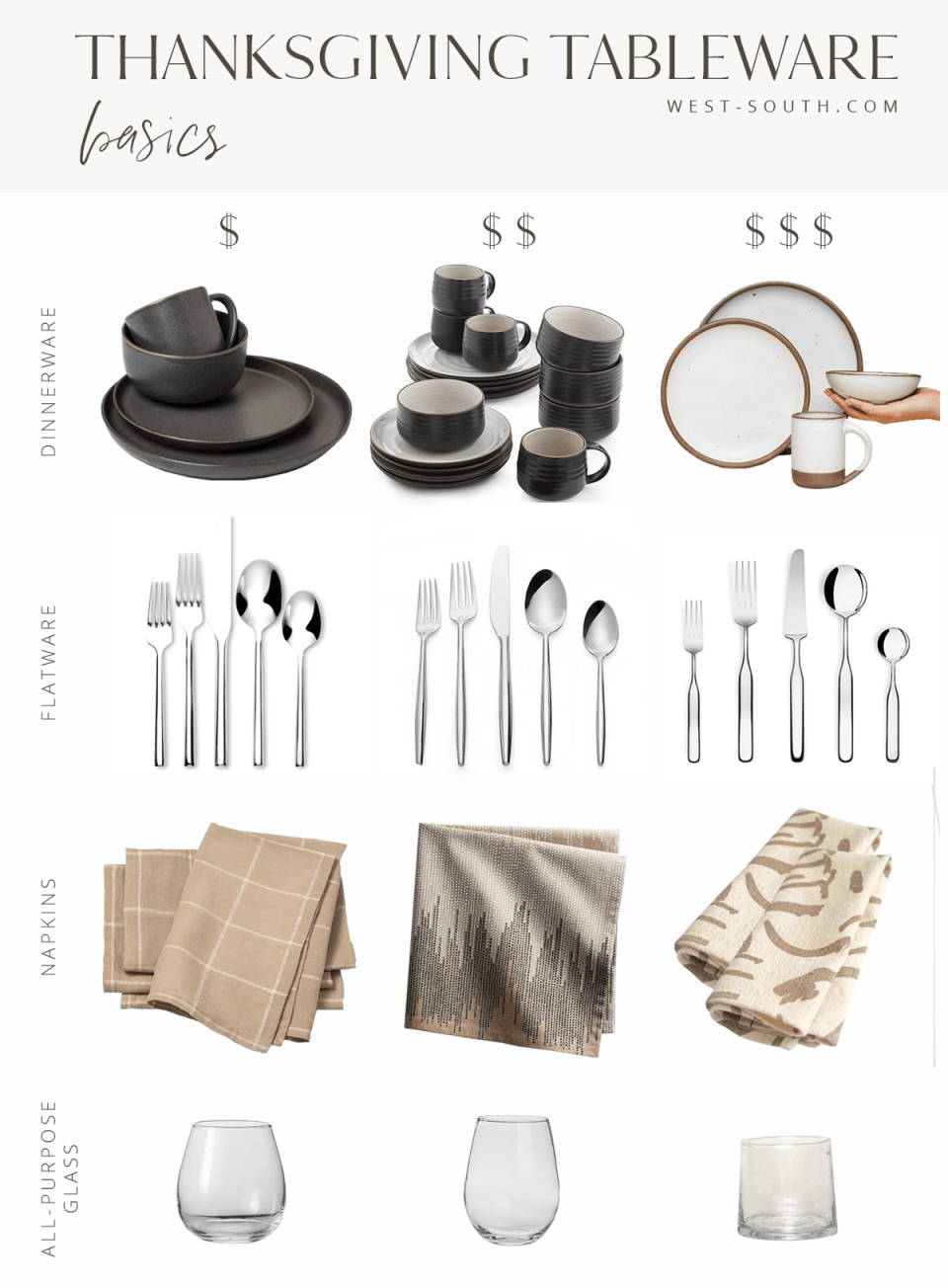 grid image of thanksgiving tableware basics like dinnerware, flatware, glassware and cloth napkins arranged by price point