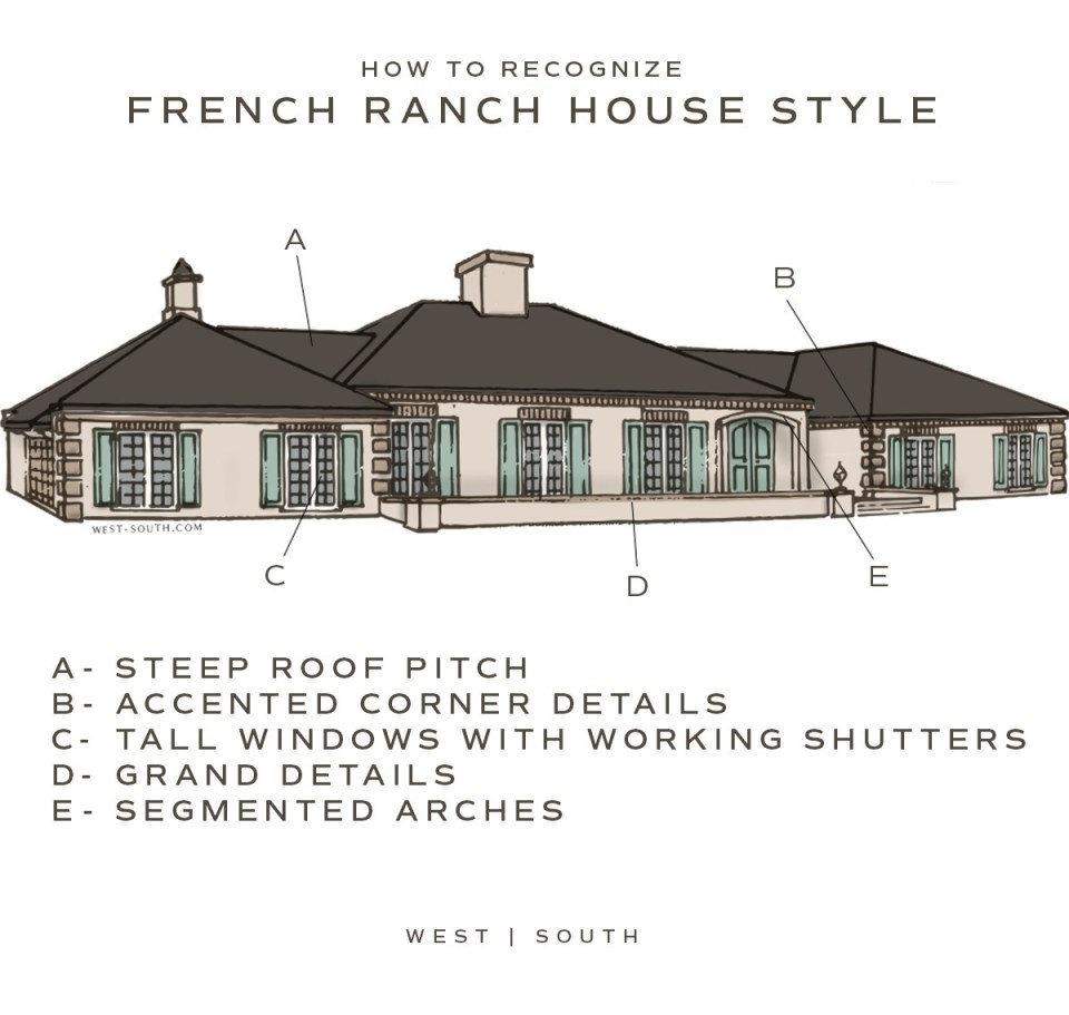 image showing how to recognize a french style ranch house
