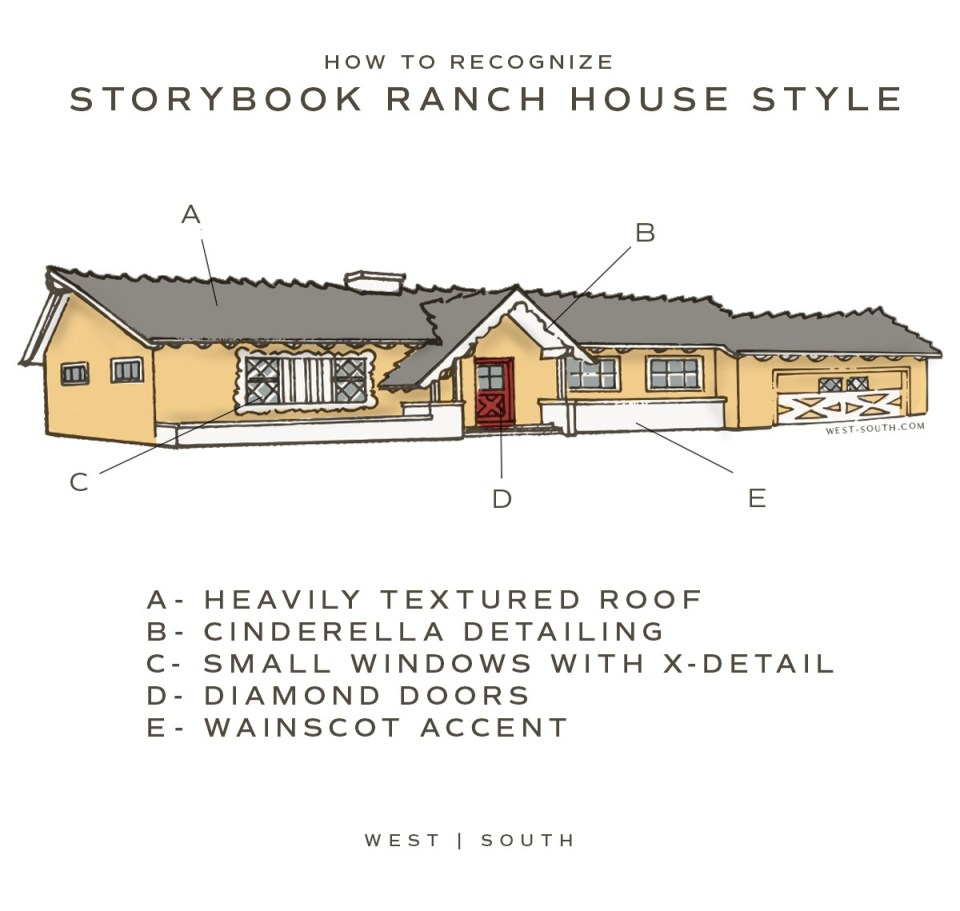image showing how to recognize a storybook ranch house