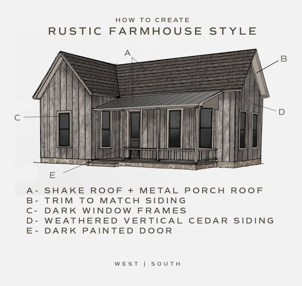 illustration showing rustic farmhouse style curb appeal with shake roof and metal porch roof, trim to match siding, dark window frames, weathered vertical cedar siding, and a dark painted door