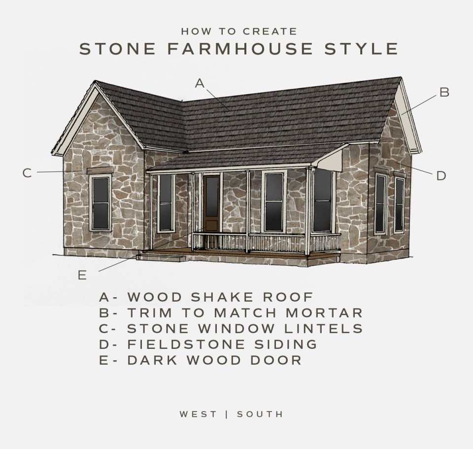 illustration showing stone farmhouse style curb appeal with wood shake roof, trim to match mortar, stone window lintels, fieldstone siding, and a dark wood door