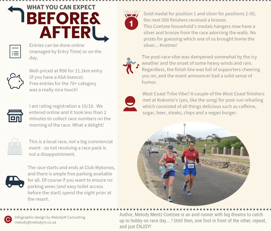 What to expect before and after the Langebaan 21.1km