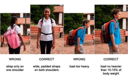 Kid's Backpacks