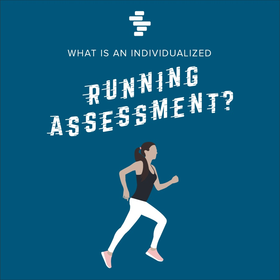 What is an Individualized Running Assessment?
