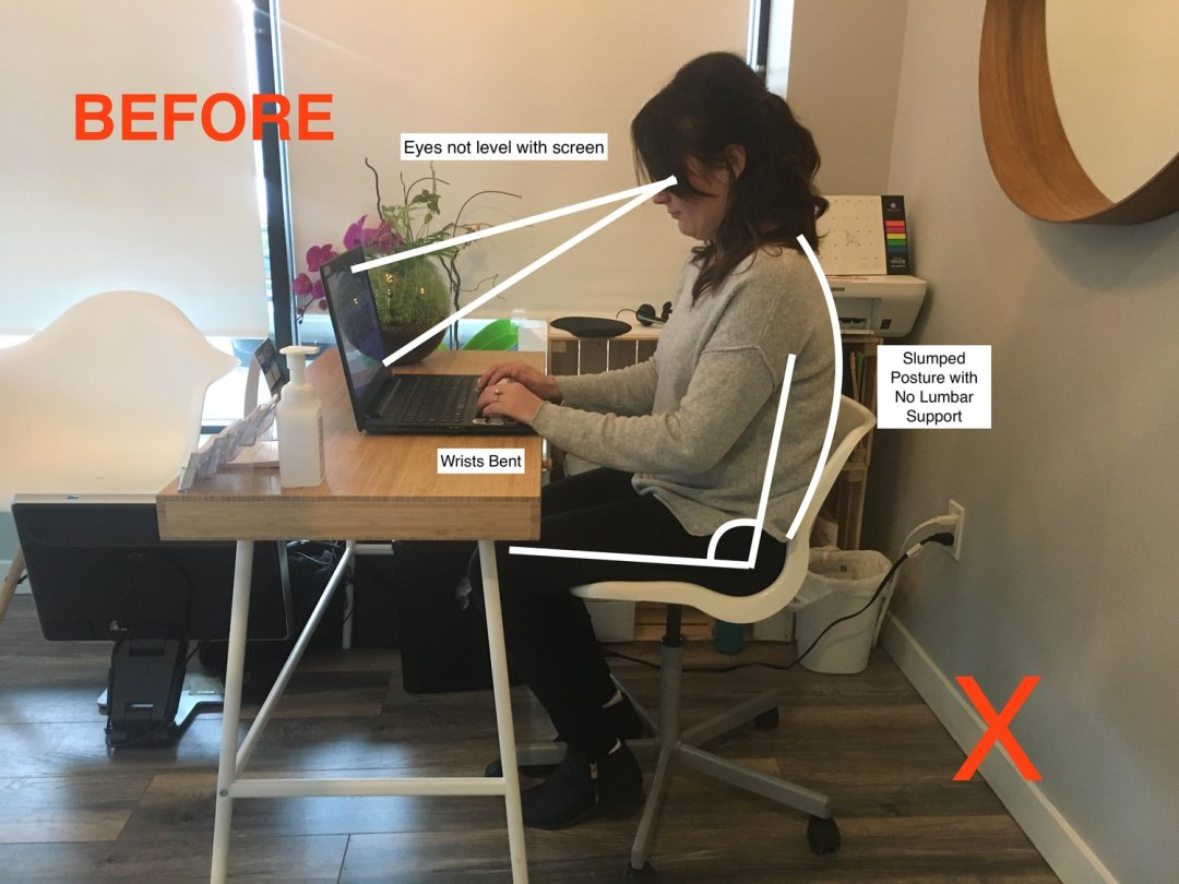Ergonomics at the workplace before