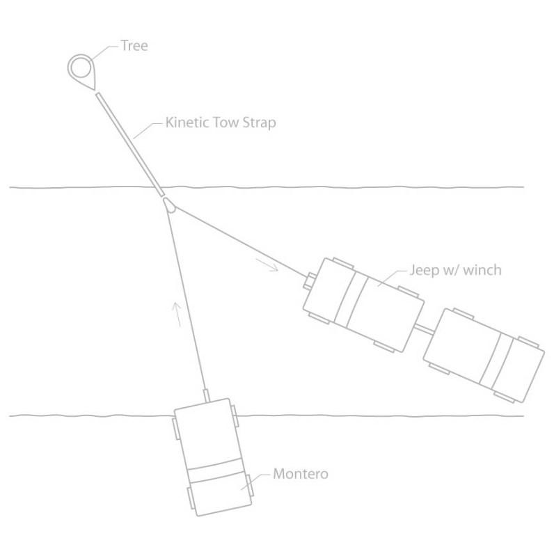 snow-recovery-diagram1.jpg