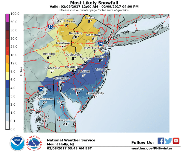 Snow totals for Thursday
