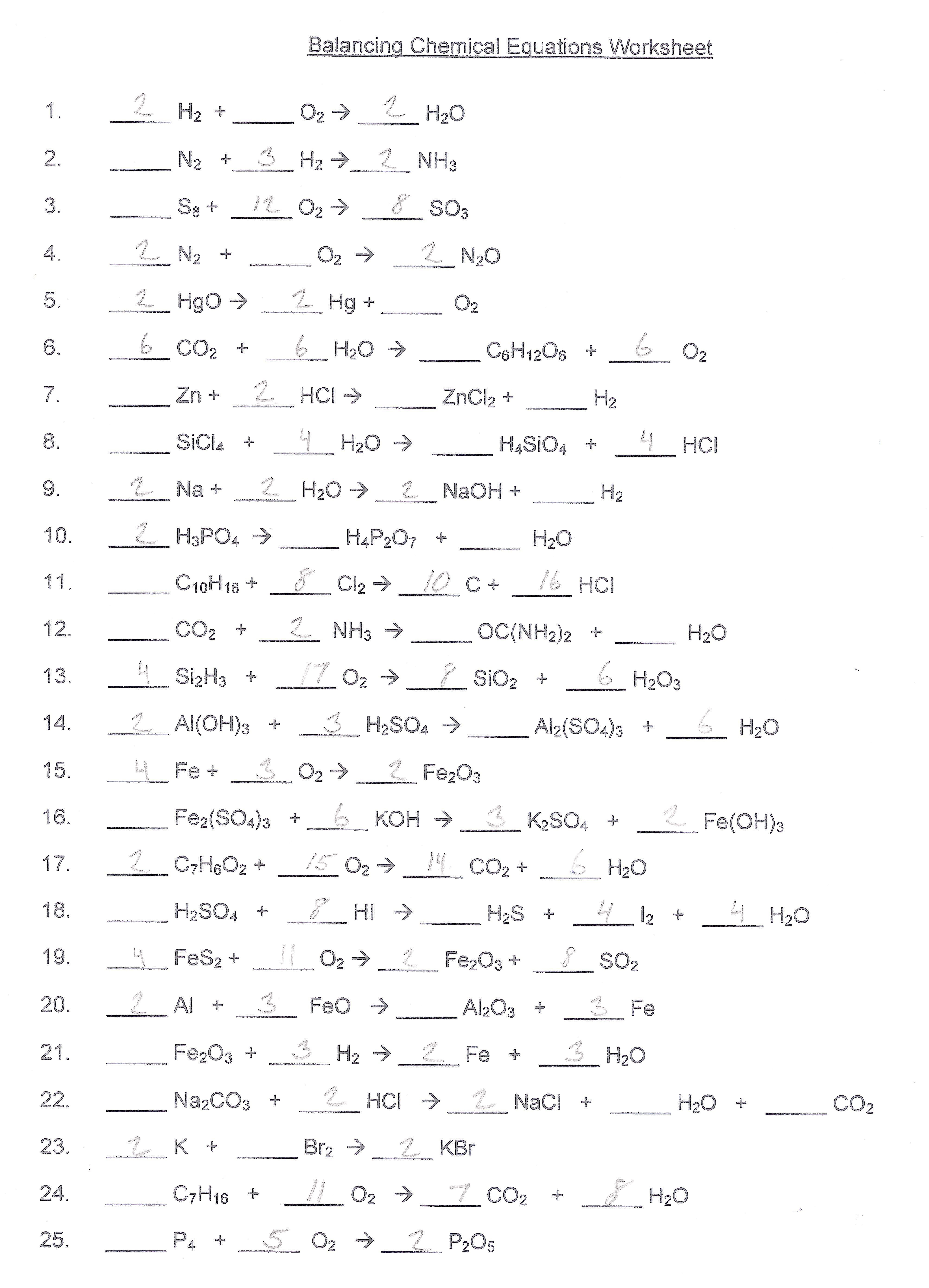 Balancing Chemical Equations Worksheets With Answers