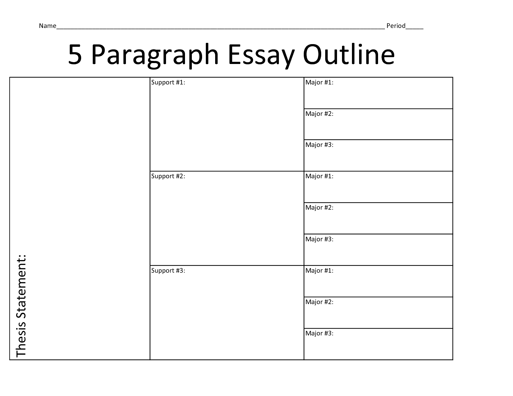 Essay Outline Template Printable