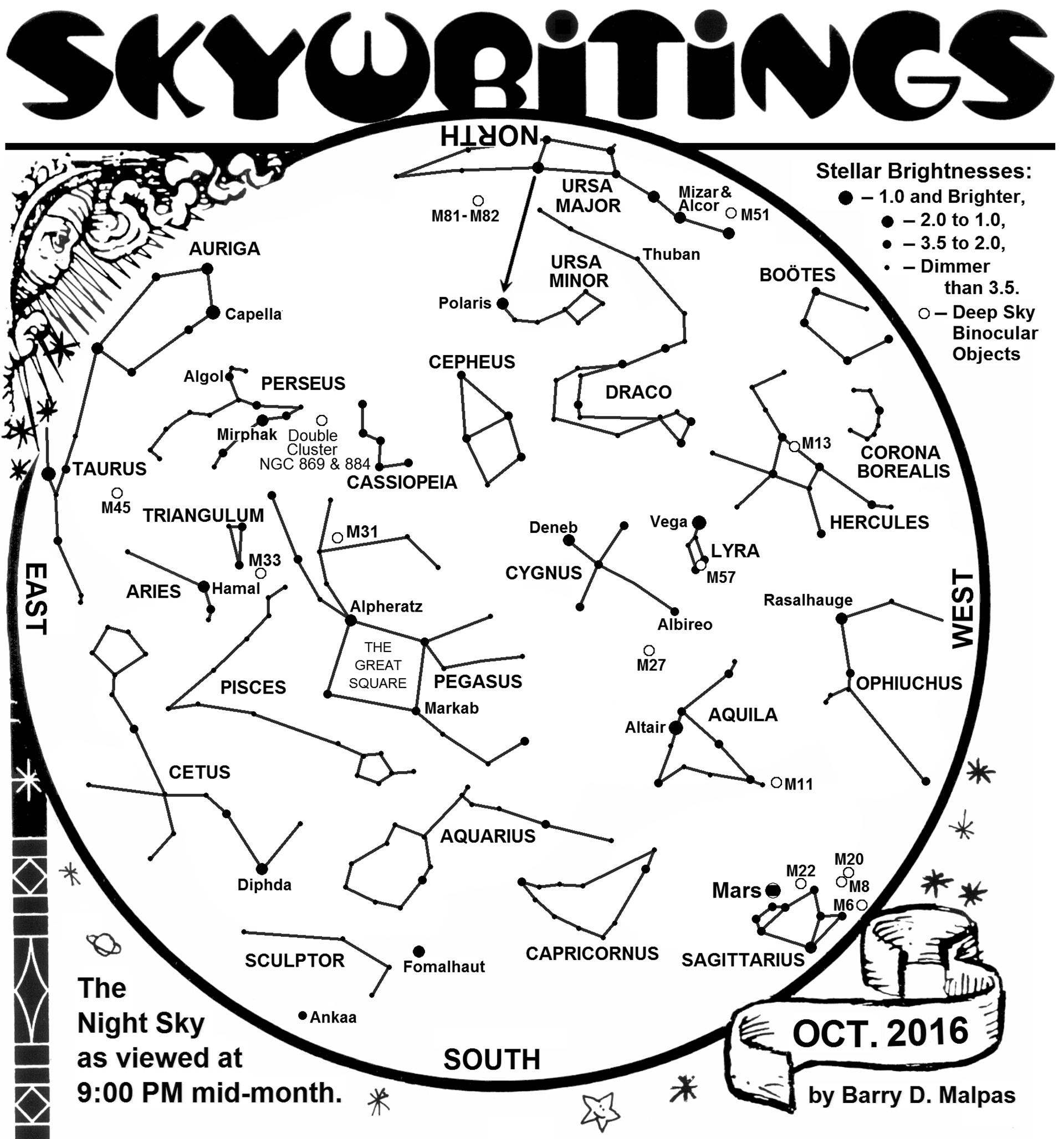 Northern Arizona Astronomy The Voyagers