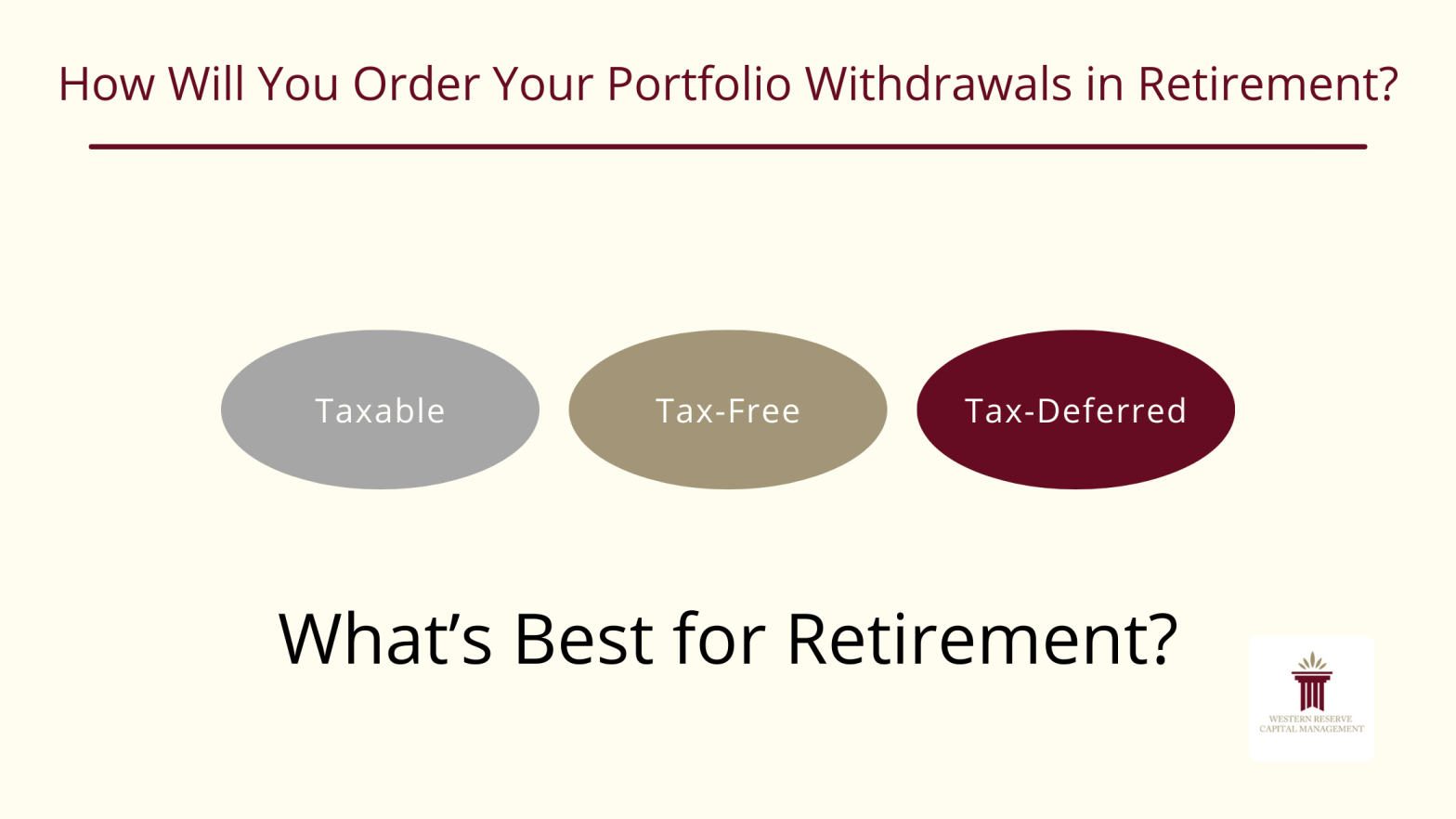 How Will You Order Your Portfolio Withdrawals in Retirement?