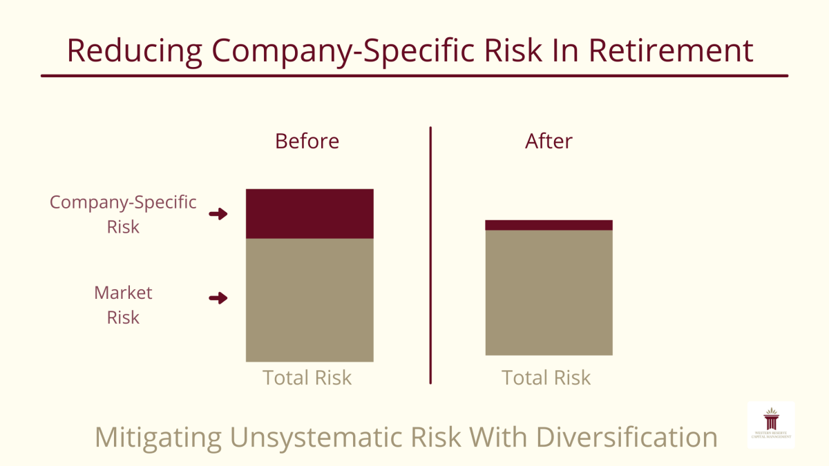 Reducing Company-Specific Risk In Retirement