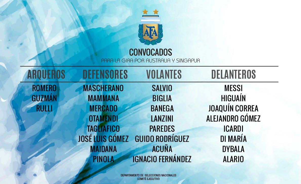 Lanzini Argentina Called Up