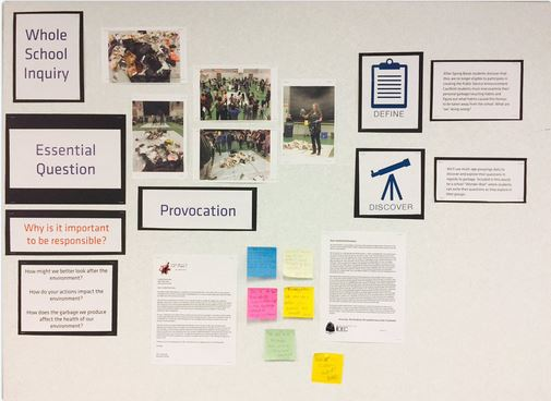 provocation board