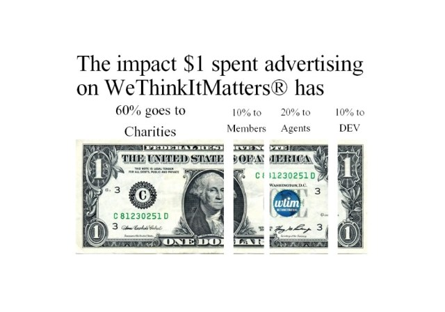 sixty percent impact one dollar spent advertising on WeThinkItMatters has for charities
