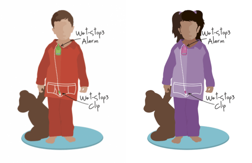 Graphic illustrating proper placement of the Wet-Stop 3+ alarm and sensor cord and tip on girl's and boy's sleepwear and underpants.