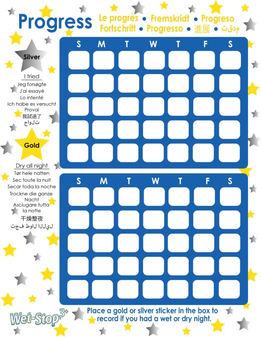 Chart progress in ending bedwetting by placing star stickers on each night.