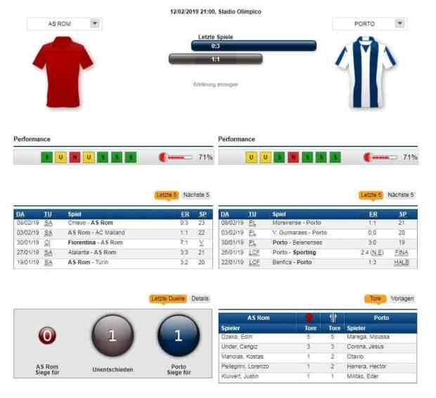 AS Rom - FC Porto 12.02.2019 Tipp Statistik